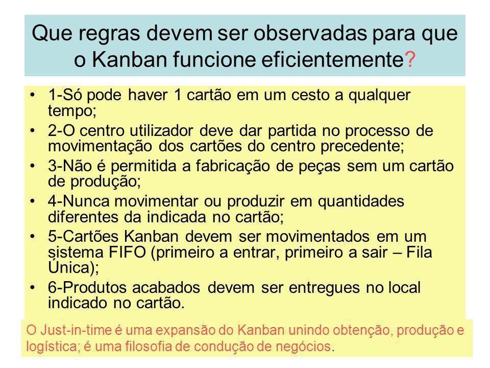 13 Que regras devem ser observadas para que o Kanban funcione eficientemente? 1-Só pode haver 1 cartão em um cesto a qualquer tempo; 2-O centro utiliz