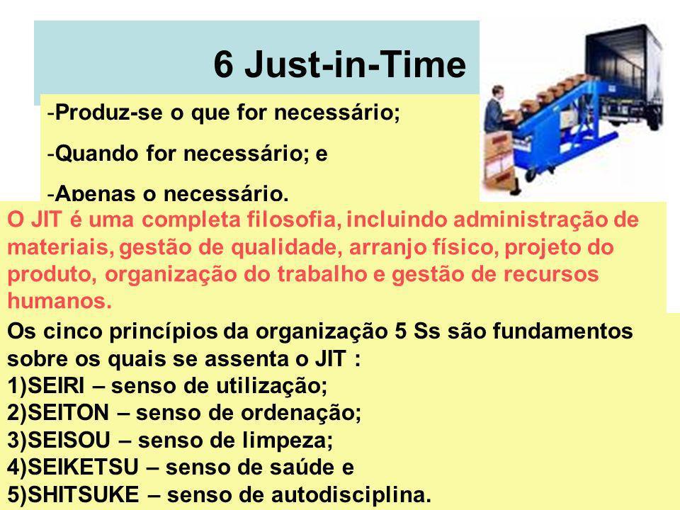 3 6 Just-in-Time -Produz-se o que for necessário; -Quando for necessário; e -Apenas o necessário. O JIT é uma completa filosofia, incluindo administra
