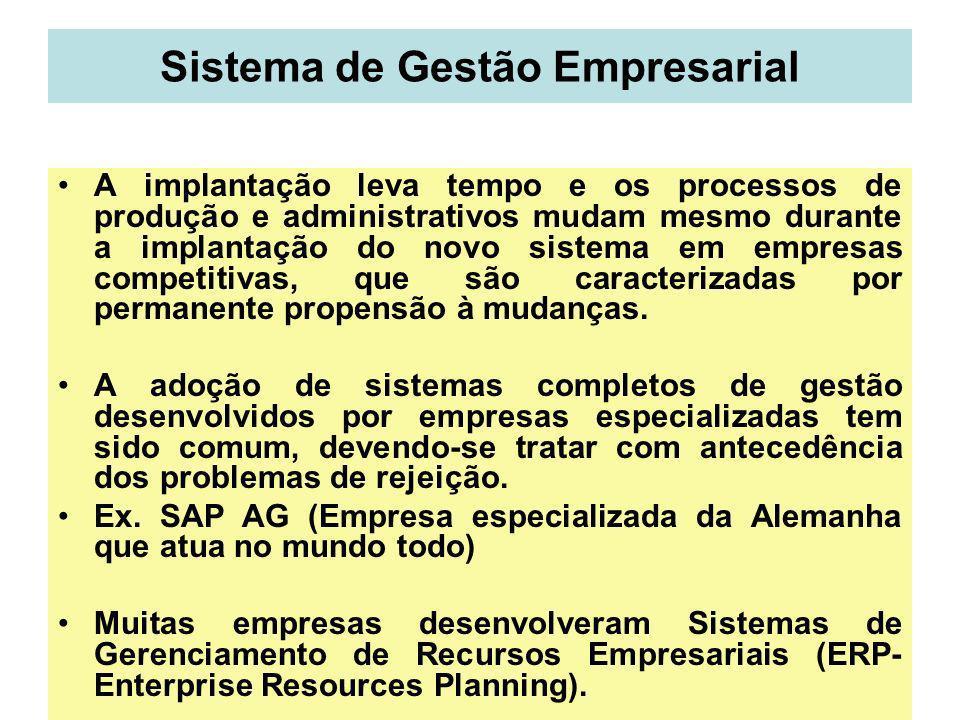 34 Sistema de Gestão Empresarial A implantação leva tempo e os processos de produção e administrativos mudam mesmo durante a implantação do novo siste