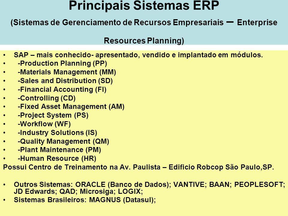 36 Principais Sistemas ERP (Sistemas de Gerenciamento de Recursos Empresariais – Enterprise Resources Planning) SAP – mais conhecido- apresentado, ven