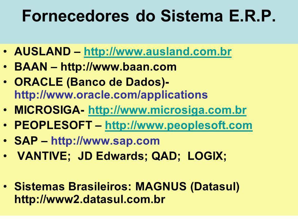 37 Fornecedores do Sistema E.R.P. AUSLAND – http://www.ausland.com.brhttp://www.ausland.com.br BAAN – http://www.baan.com ORACLE (Banco de Dados)- htt