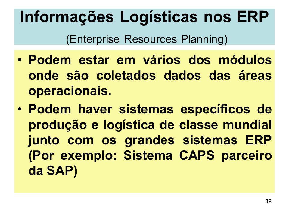 38 Informações Logísticas nos ERP (Enterprise Resources Planning) Podem estar em vários dos módulos onde são coletados dados das áreas operacionais. P