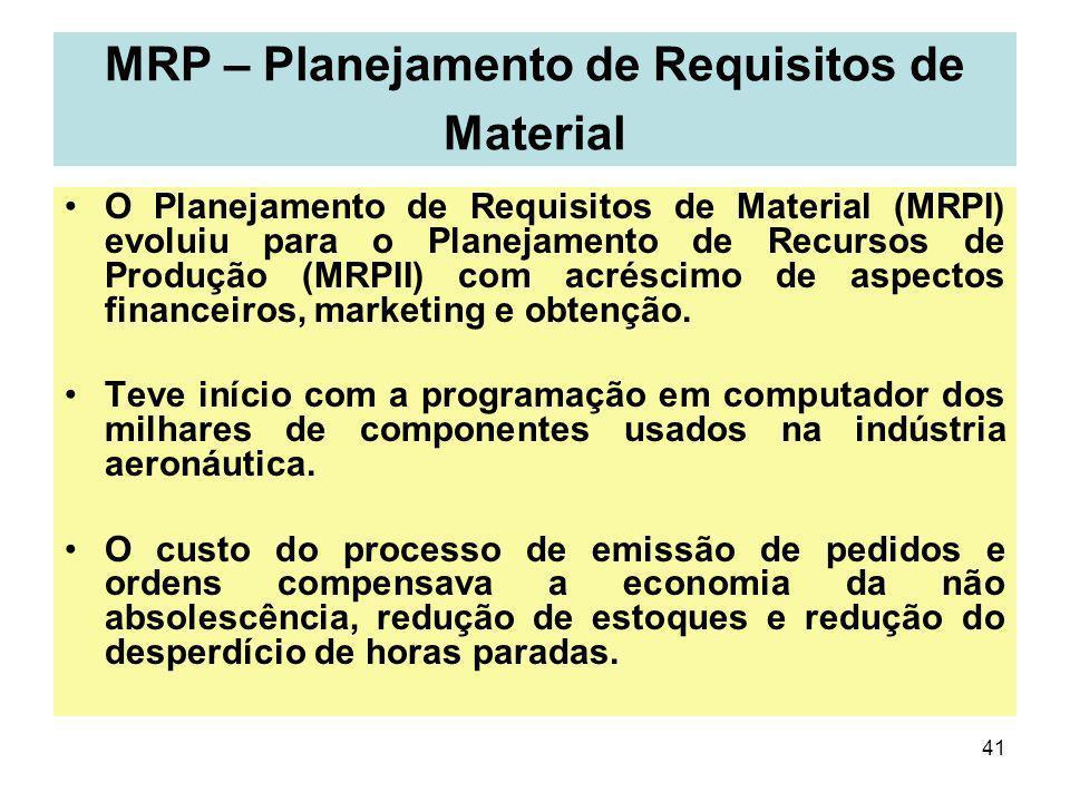 41 MRP – Planejamento de Requisitos de Material O Planejamento de Requisitos de Material (MRPI) evoluiu para o Planejamento de Recursos de Produção (M
