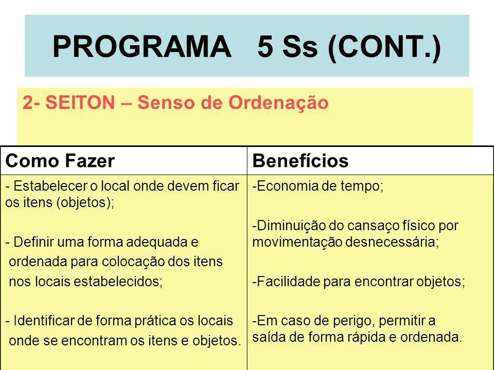 6 PROGRAMA 5 Ss (CONT.) Como FazerBenefícios - Educar para não sujar; -Limpar o que está sujo; - Descobrir e eliminar as fontes de sujeira; - Cuidar da limpeza na empresa e em sua casa.