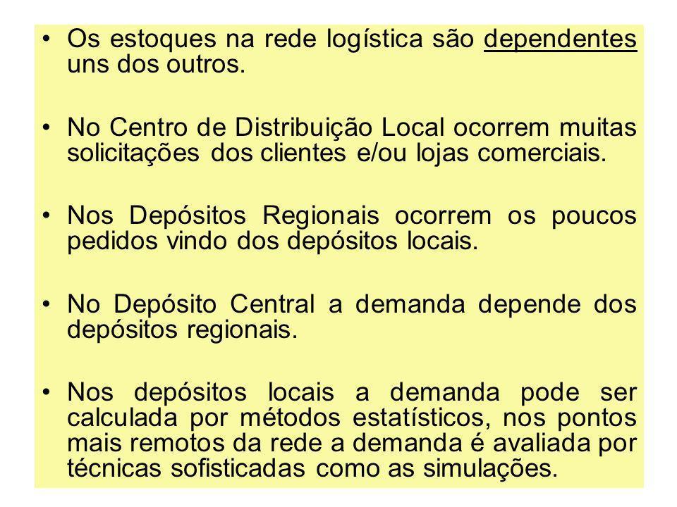 50 Os estoques na rede logística são dependentes uns dos outros. No Centro de Distribuição Local ocorrem muitas solicitações dos clientes e/ou lojas c