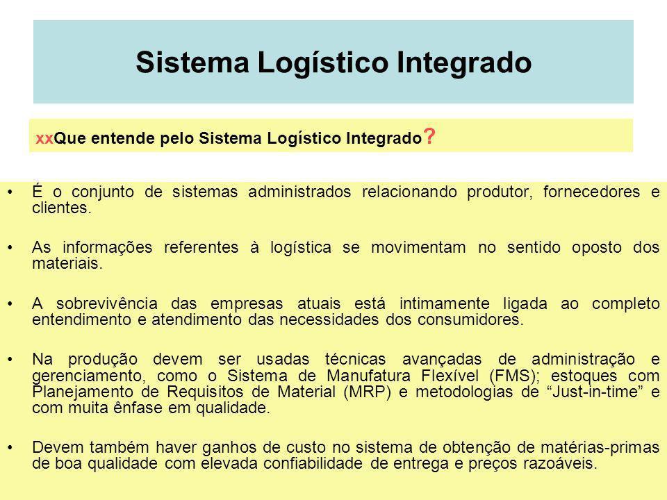 51 Sistema Logístico Integrado É o conjunto de sistemas administrados relacionando produtor, fornecedores e clientes. As informações referentes à logí