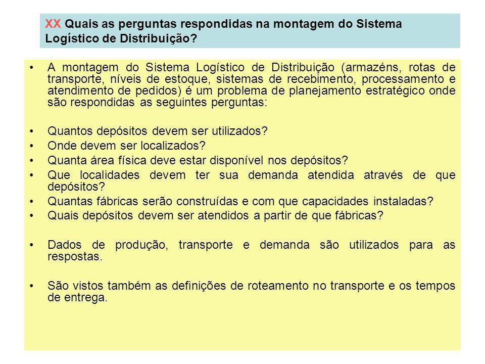 60 A montagem do Sistema Logístico de Distribuição (armazéns, rotas de transporte, níveis de estoque, sistemas de recebimento, processamento e atendim