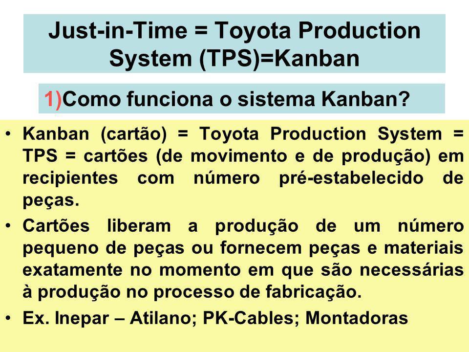 9 Just-in-Time = Toyota Production System (TPS)=Kanban Kanban (cartão) = Toyota Production System = TPS = cartões (de movimento e de produção) em reci