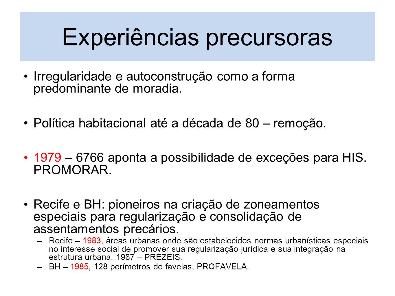 Experiências precursoras 1993 – Habitar Brasil.