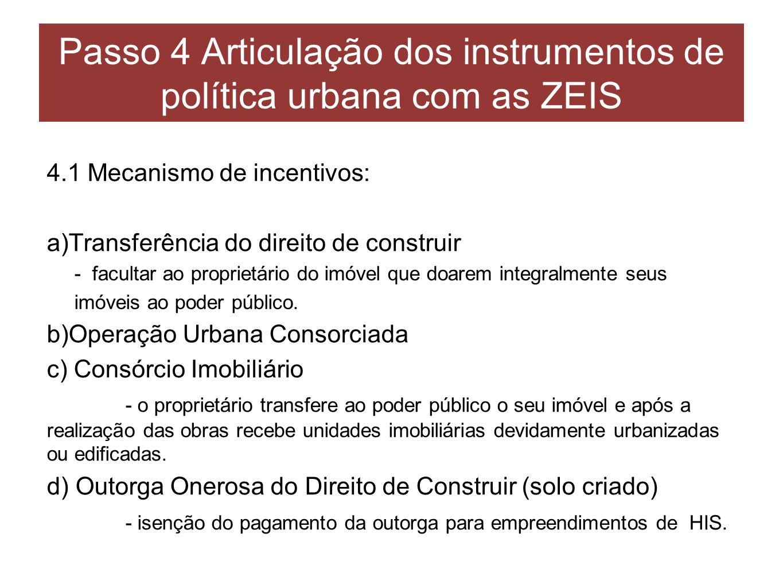 Passo 4 Articulação dos instrumentos de política urbana com as ZEIS 4.1 Mecanismo de incentivos: a)Transferência do direito de construir - facultar ao