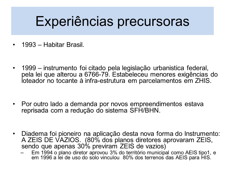 Experiências precursoras 1993 – Habitar Brasil. 1999 – instrumento foi citado pela legislação urbanistica federal, pela lei que alterou a 6766-79. Est