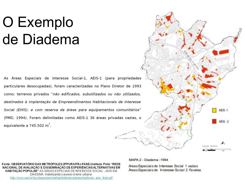 O Exemplo de Diadema Fonte: OBSERVATÓRIO DAS METRÓPOLES (IPPUR/UFRJ-FASE) Instituto Pólis REDE NACIONAL DE AVALIAÇÃO E DISSEMINAÇÃO DE EXPERIÊNCIAS AL