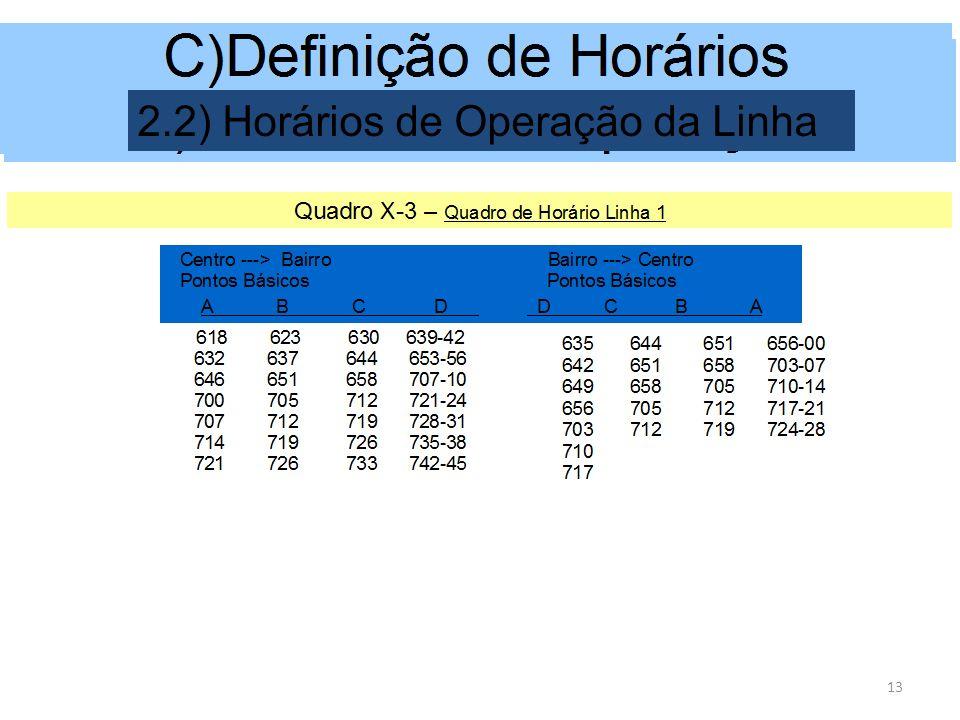 13 2.2) Horários de Operação da Linha