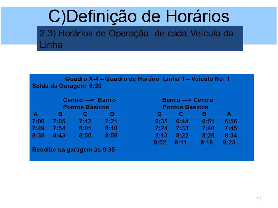 14 2.3) Horários de Operação de cada Veículo da Linha