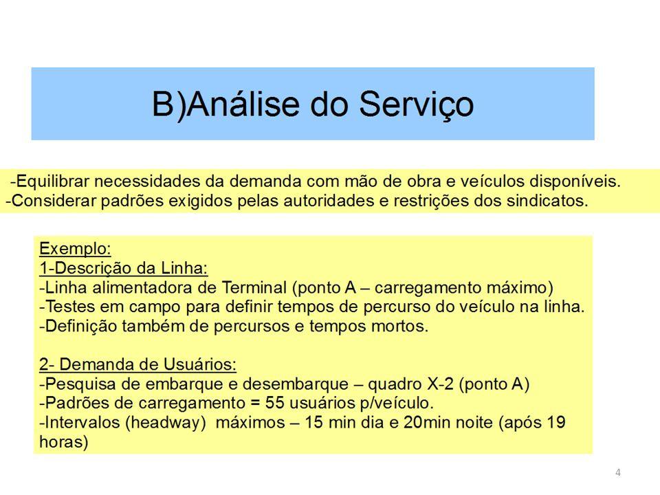 9)Para que servem as fichas do veículo.10)Como é efetuada a alocação dos motoristas e cobradores.