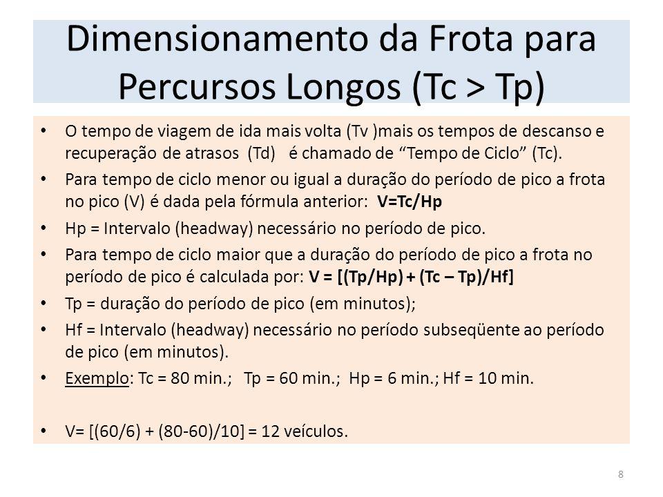 Dimensionamento da Frota para Percursos Longos (Tc > Tp) O tempo de viagem de ida mais volta (Tv )mais os tempos de descanso e recuperação de atrasos (Td) é chamado de Tempo de Ciclo (Tc).