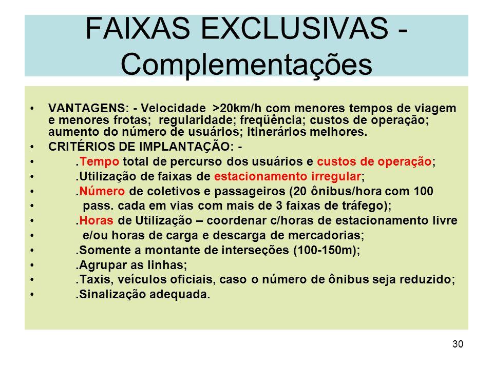 30 FAIXAS EXCLUSIVAS - Complementações VANTAGENS: - Velocidade >20km/h com menores tempos de viagem e menores frotas; regularidade; freqüência; custos
