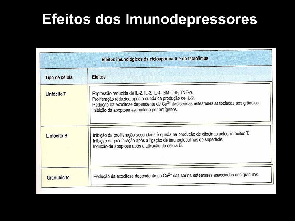 Efeitos dos Imunodepressores