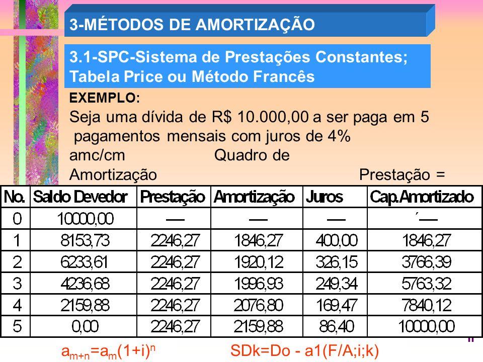 11 3-MÉTODOS DE AMORTIZAÇÃO 3.1-SPC-Sistema de Prestações Constantes; Tabela Price ou Método Francês EXEMPLO: Seja uma dívida de R$ 10.000,00 a ser paga em 5 pagamentos mensais com juros de 4% amc/cmQuadro de AmortizaçãoPrestação = Dx(A/P;i;n) a m+n =a m (1+i) n SDk=Do - a1(F/A;i;k)