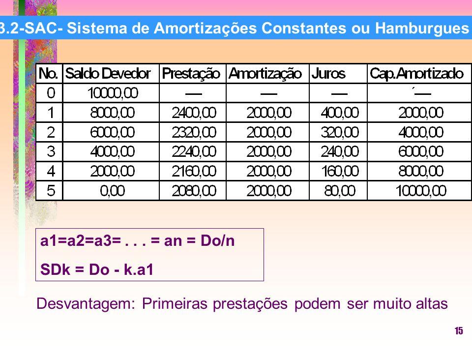 15 3.2-SAC- Sistema de Amortizações Constantes ou Hamburgues a1=a2=a3=...
