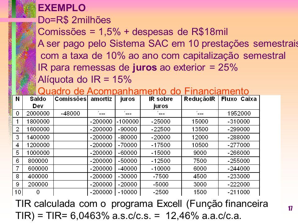 17 EXEMPLO: Do=R$ 2milhões Comissões = 1,5% + despesas de R$18mil A ser pago pelo Sistema SAC em 10 prestações semestrais com a taxa de 10% ao ano com capitalização semestral IR para remessas de juros ao exterior = 25% Alíquota do IR = 15% Quadro de Acompanhamento do Financiamento TIR calculada com o programa Excell (Função financeira TIR) = TIR= 6,0463% a.s.c/c.s.