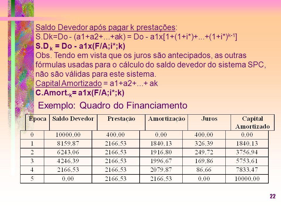 22 Saldo Devedor após pagar k prestações: S.Dk=Do - (a1+a2+...+ak) = Do - a1x[1+(1+i*)+...+(1+i*) k-1 ] S.D k = Do - a1x(F/A;i*;k) Obs.
