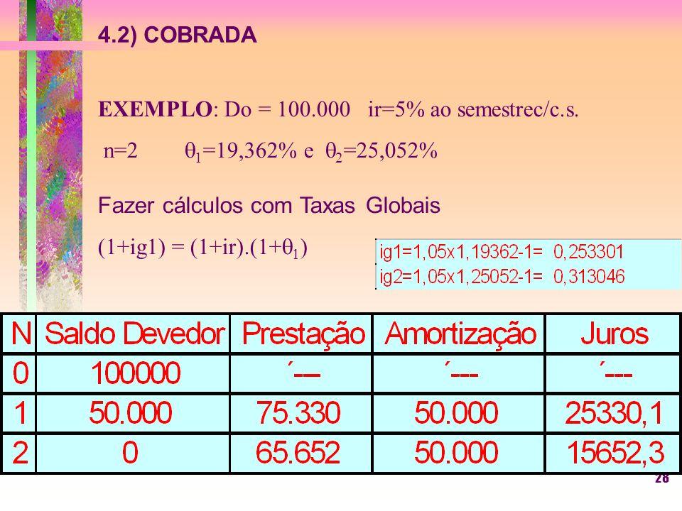 28 4.2) COBRADA EXEMPLO: Do = 100.000 ir=5% ao semestrec/c.s.