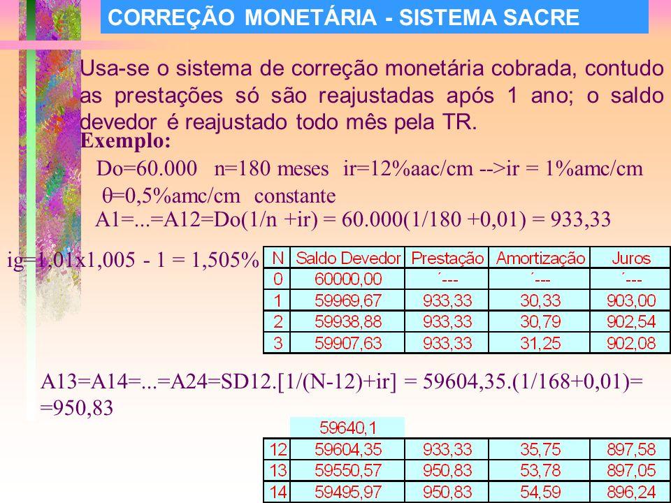 29 CORREÇÃO MONETÁRIA - SISTEMA SACRE Usa-se o sistema de correção monetária cobrada, contudo as prestações só são reajustadas após 1 ano; o saldo devedor é reajustado todo mês pela TR.