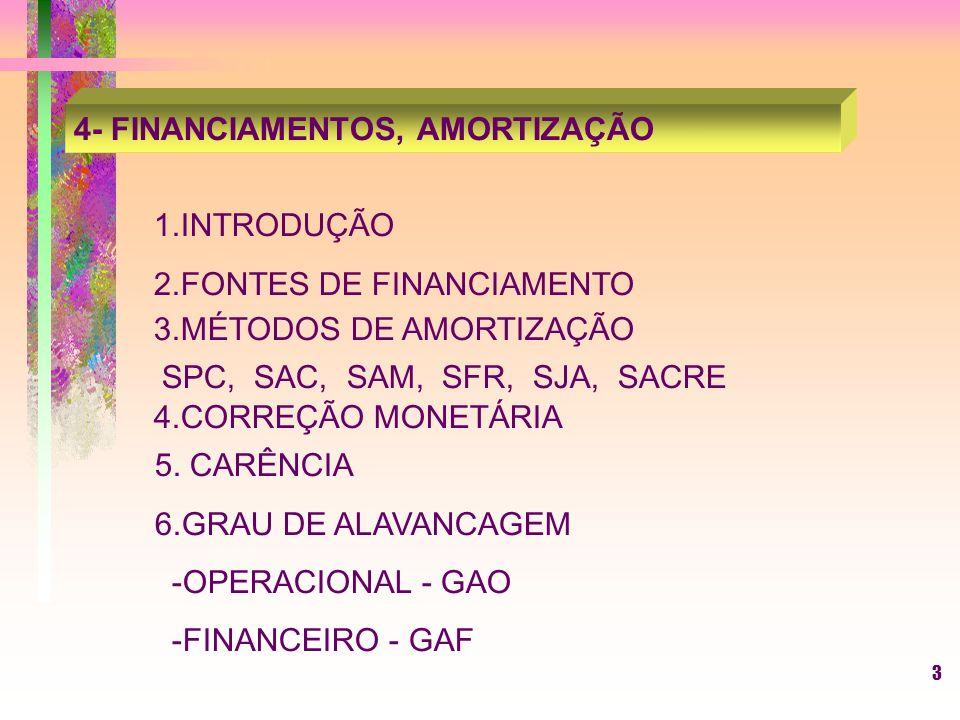 3 4- FINANCIAMENTOS, AMORTIZAÇÃO 1.INTRODUÇÃO 2.FONTES DE FINANCIAMENTO 3.MÉTODOS DE AMORTIZAÇÃO 4.CORREÇÃO MONETÁRIA 5.