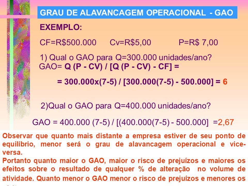 33 GRAU DE ALAVANCAGEM OPERACIONAL - GAO EXEMPLO: CF=R$500.000 Cv=R$5,00 P=R$ 7,00 1) Qual o GAO para Q=300.000 unidades/ano.