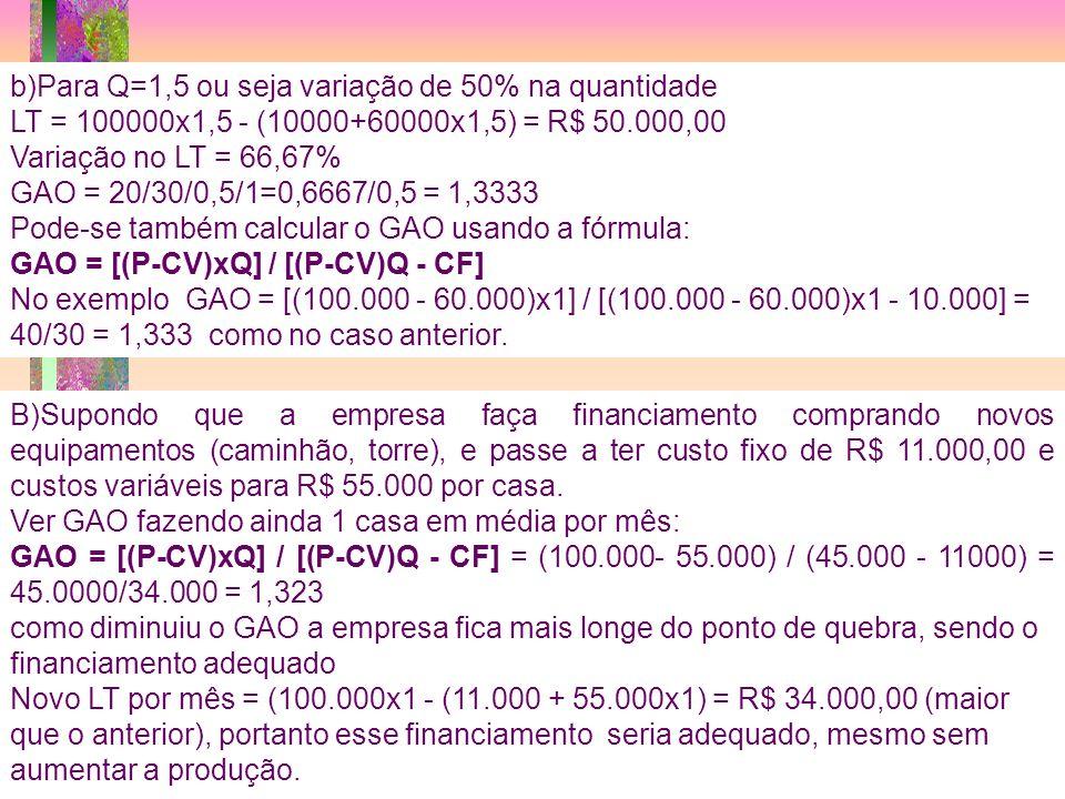 36 b)Para Q=1,5 ou seja variação de 50% na quantidade LT = 100000x1,5 - (10000+60000x1,5) = R$ 50.000,00 Variação no LT = 66,67% GAO = 20/30/0,5/1=0,6667/0,5 = 1,3333 Pode-se também calcular o GAO usando a fórmula: GAO = [(P-CV)xQ] / [(P-CV)Q - CF] No exemplo GAO = [(100.000 - 60.000)x1] / [(100.000 - 60.000)x1 - 10.000] = 40/30 = 1,333 como no caso anterior.