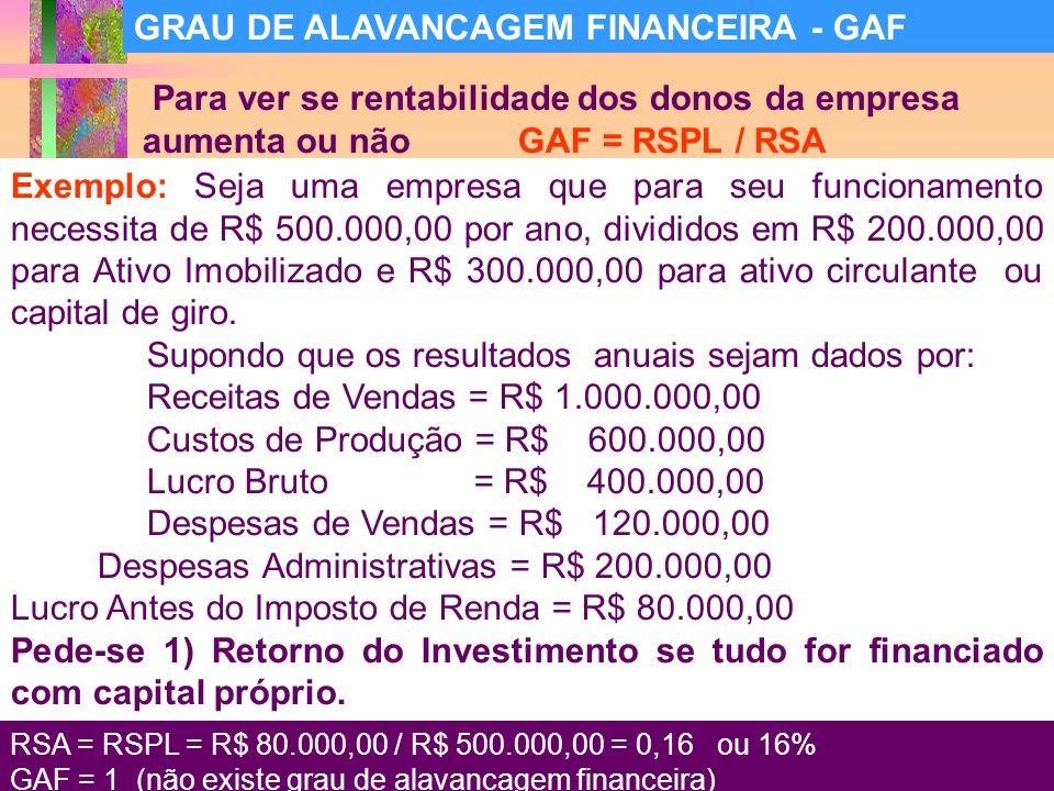 38 GRAU DE ALAVANCAGEM FINANCEIRA - GAF Para ver se rentabilidade dos donos da empresa aumenta ou não GAF = RSPL / RSA Exemplo: Seja uma empresa que para seu funcionamento necessita de R$ 500.000,00 por ano, divididos em R$ 200.000,00 para Ativo Imobilizado e R$ 300.000,00 para ativo circulante ou capital de giro.