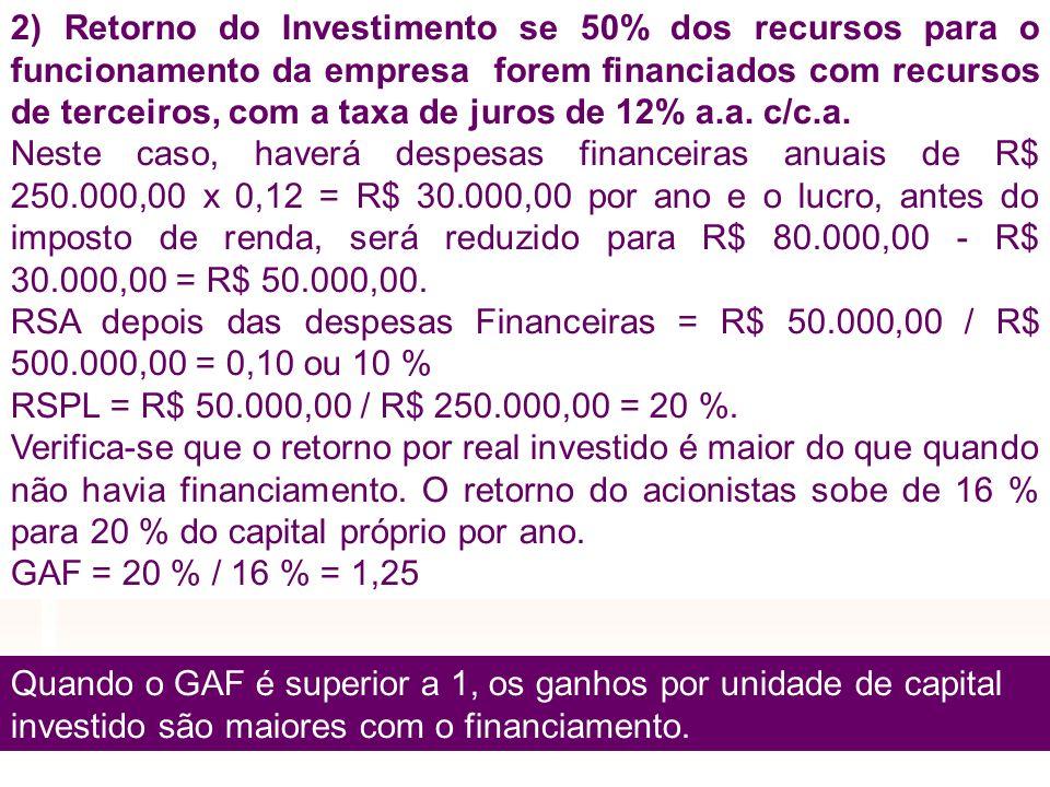 39 2) Retorno do Investimento se 50% dos recursos para o funcionamento da empresa forem financiados com recursos de terceiros, com a taxa de juros de 12% a.a.