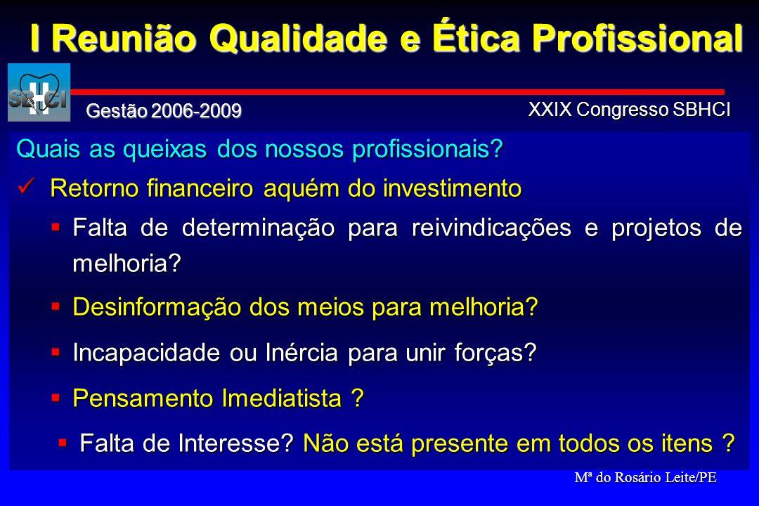 Quais as queixas dos nossos profissionais? Retorno financeiro aquém do investimento Retorno financeiro aquém do investimento Falta de determinação par