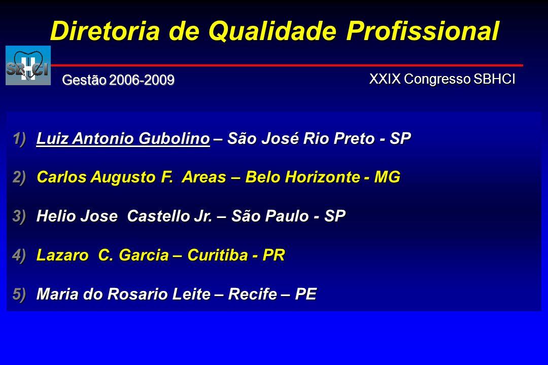 Diretoria de Qualidade Profissional 1)Luiz Antonio Gubolino – São José Rio Preto - SP 2)Carlos Augusto F. Areas – Belo Horizonte - MG 3)Helio Jose Cas