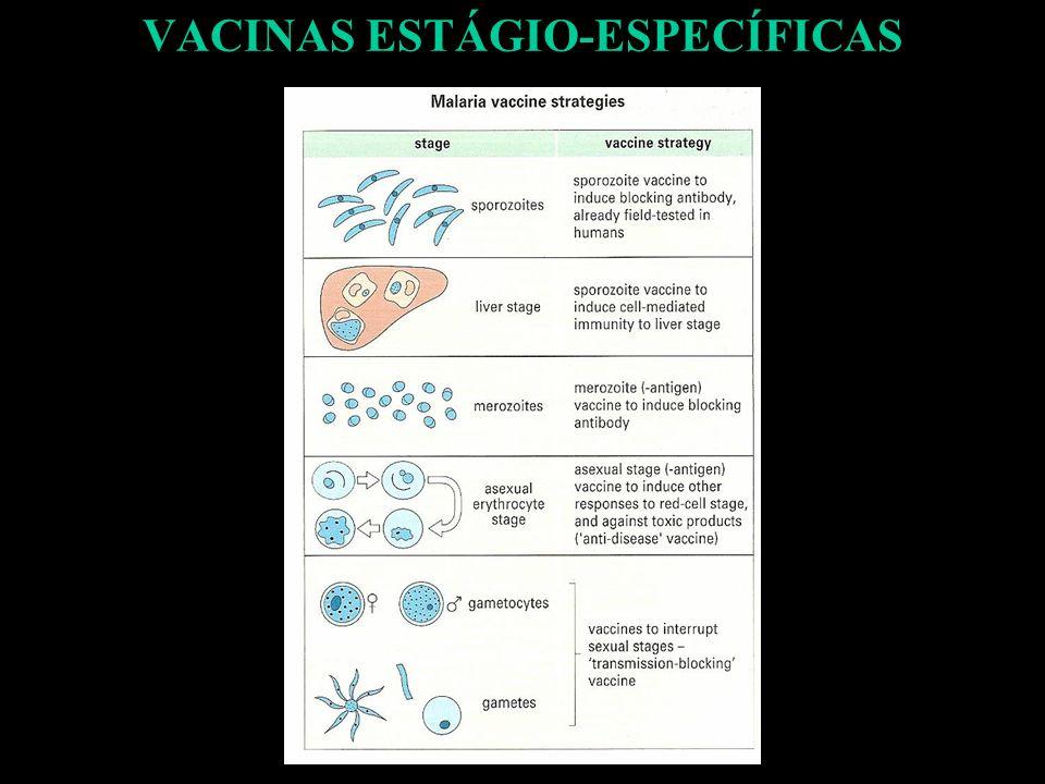 VACINAS ESTÁGIO-ESPECÍFICAS