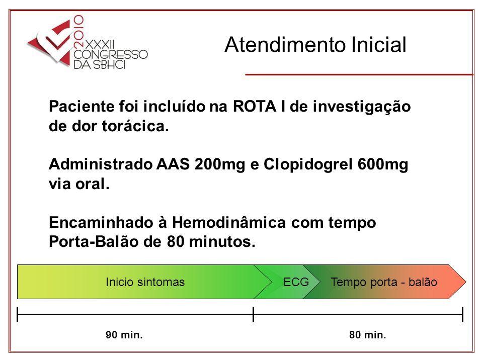 Atendimento Inicial Inicio sintomasECGTempo porta - balão Paciente foi incluído na ROTA I de investigação de dor torácica.