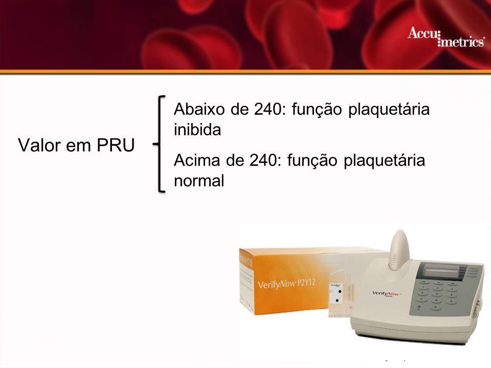 Abaixo de 240: função plaquetária inibida Acima de 240: função plaquetária normal Valor em PRU