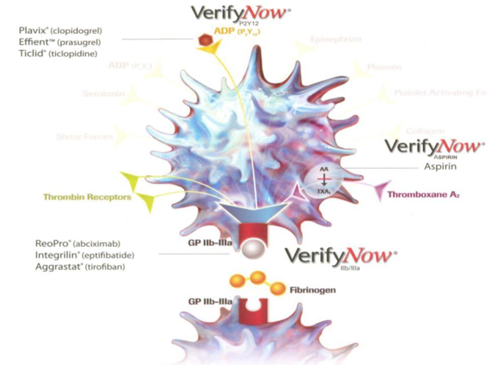 Amostra de sangue que apresenta inibição da função plaquetária Amostra de sangue que apresenta função plaquetária normal Sangue entra no dispenser Agonista Hemáce a Fibrinogêni o Plaquetas Agregação Plaquetária Baixa transmitância de luz Aumento da transmitância de luz