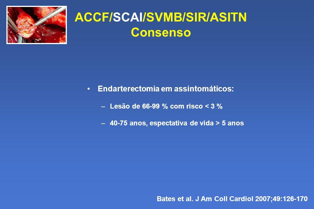 ACCF/SCAI/SVMB/SIR/ASITN Consenso Bates et al. J Am Coll Cardiol 2007;49:126-170 Endarterectomia em assintomáticos: –Lesão de 66-99 % com risco < 3 %