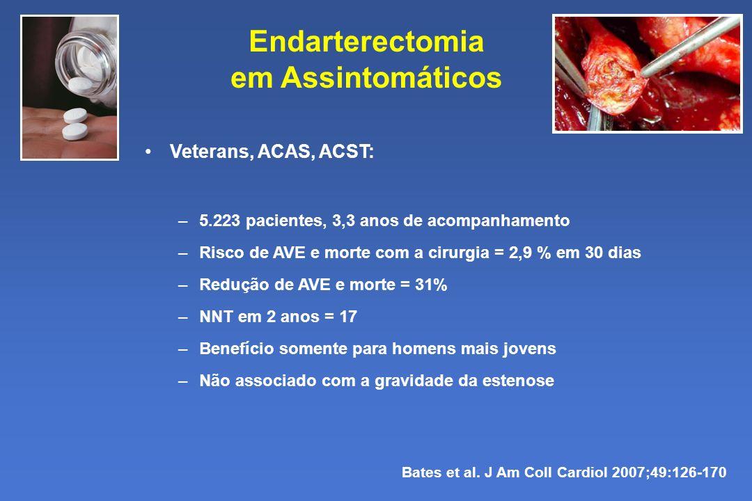 Endarterectomia em Assintomáticos Veterans, ACAS, ACST: –5.223 pacientes, 3,3 anos de acompanhamento –Risco de AVE e morte com a cirurgia = 2,9 % em 3