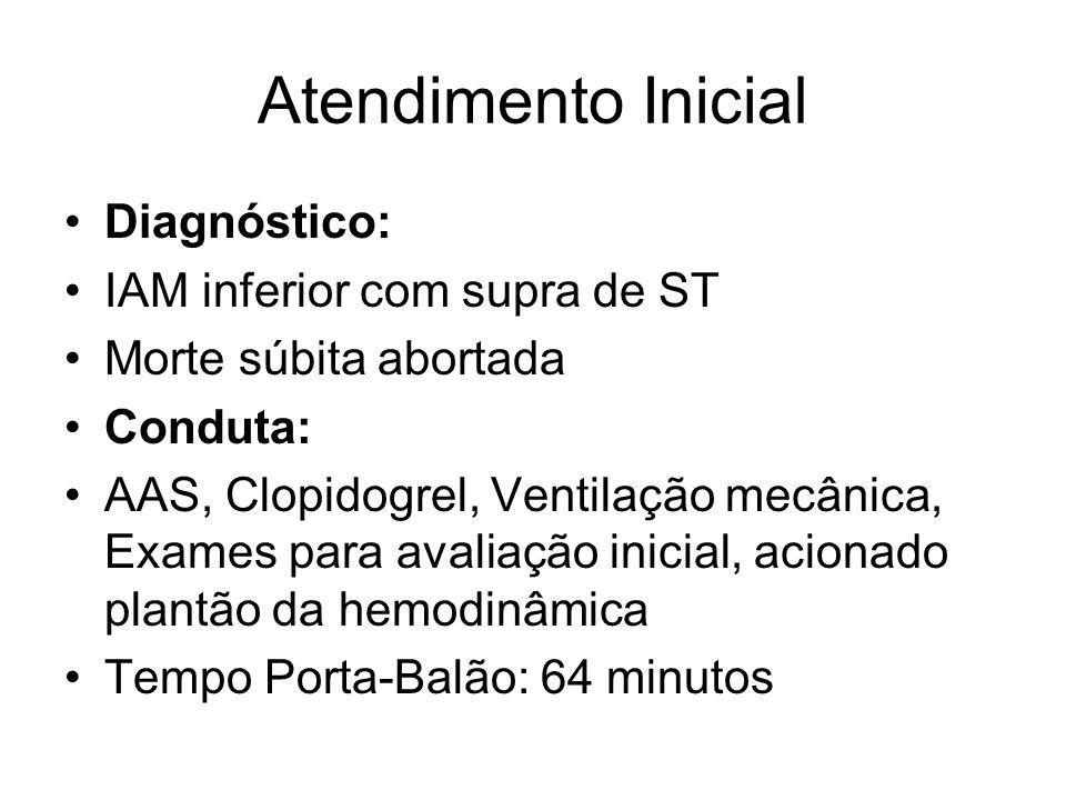 Coronariografia
