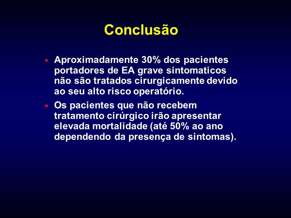 Conclusão Aproximadamente 30% dos pacientes portadores de EA grave sintomaticos não são tratados cirurgicamente devido ao seu alto risco operatório. O