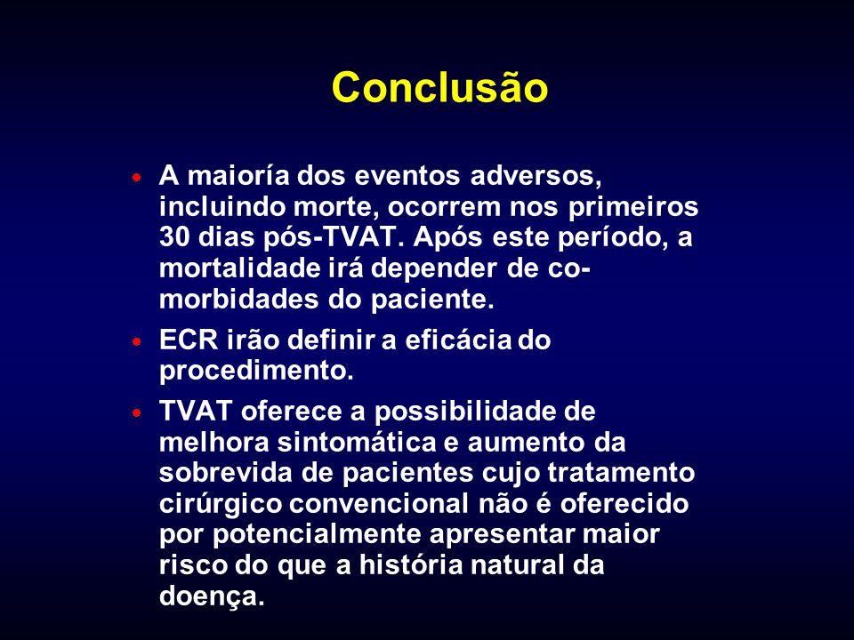 Conclusão A maioría dos eventos adversos, incluindo morte, ocorrem nos primeiros 30 dias pós-TVAT. Após este período, a mortalidade irá depender de co
