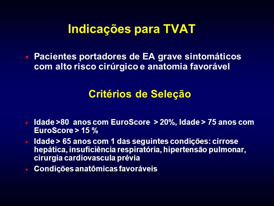 Indicações para TVAT Pacientes portadores de EA grave sintomáticos com alto risco cirúrgico e anatomia favorável Critérios de Seleção Idade >80 anos c