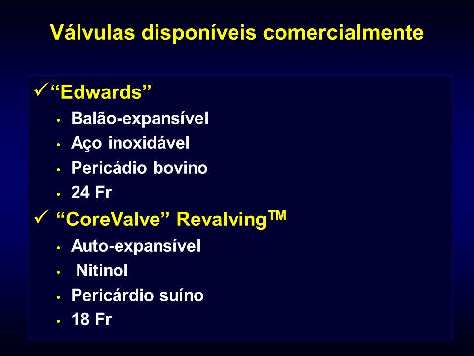 Válvulas disponíveis comercialmente Edwards Balão-expansível Aço inoxidável Pericádio bovino 24 Fr CoreValve Revalving TM Auto-expansível Nitinol Peri