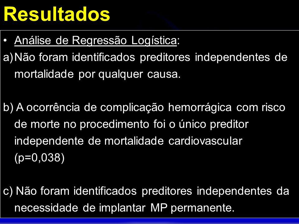 Resultados Análise de Regressão Logística: a)Não foram identificados preditores independentes de mortalidade por qualquer causa. b) A ocorrência de co