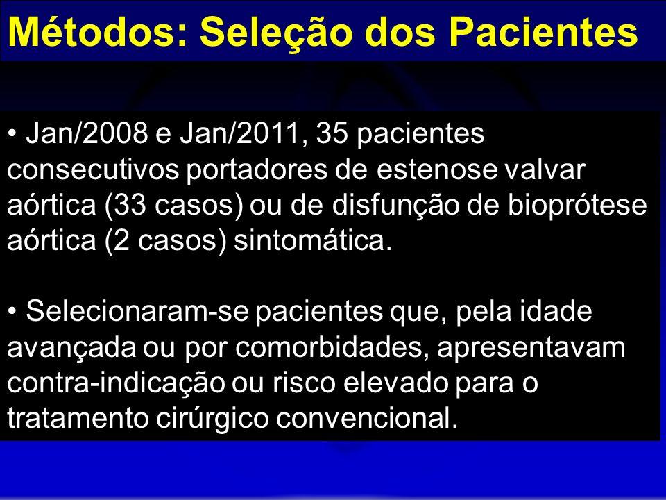 Métodos: Seleção dos Pacientes Jan/2008 e Jan/2011, 35 pacientes consecutivos portadores de estenose valvar aórtica (33 casos) ou de disfunção de biop