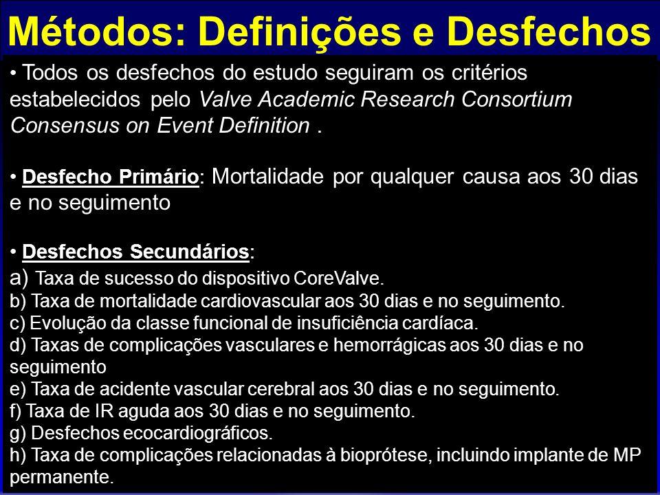 Métodos: Definições e Desfechos Todos os desfechos do estudo seguiram os critérios estabelecidos pelo Valve Academic Research Consortium Consensus on