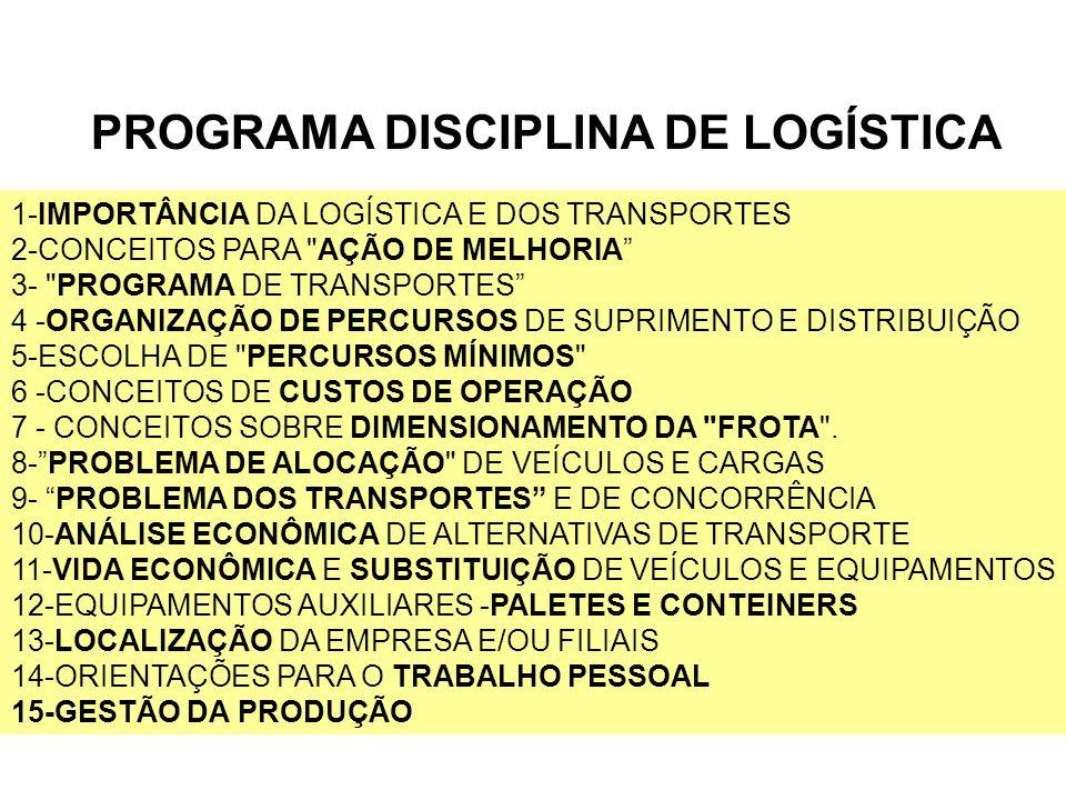1-IMPORTÂNCIA DA LOGÍSTICA E DOS TRANSPORTES 2-CONCEITOS PARA
